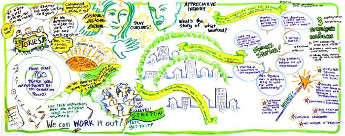Appreciative_Inquiry_poster_A_Johannes