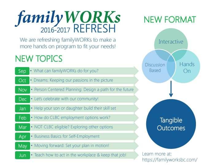 familyworks-refreshposter