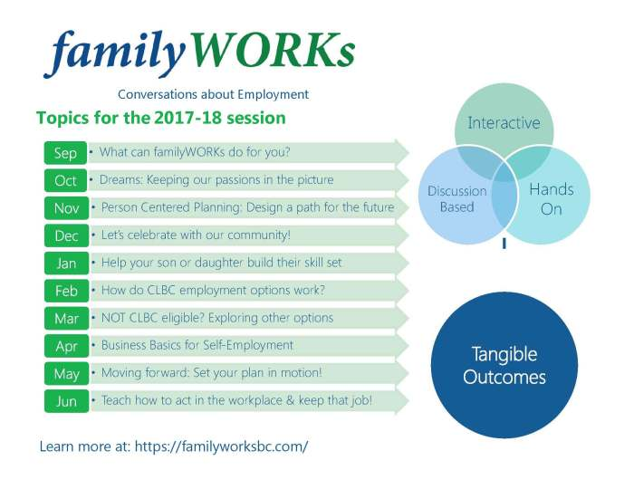 FamilyWORKs.RefreshPoster 2017-18_Page_1